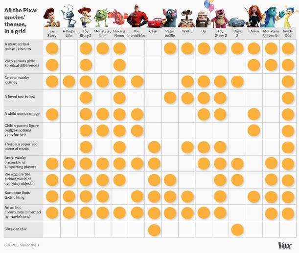pixar_themes_grid.0
