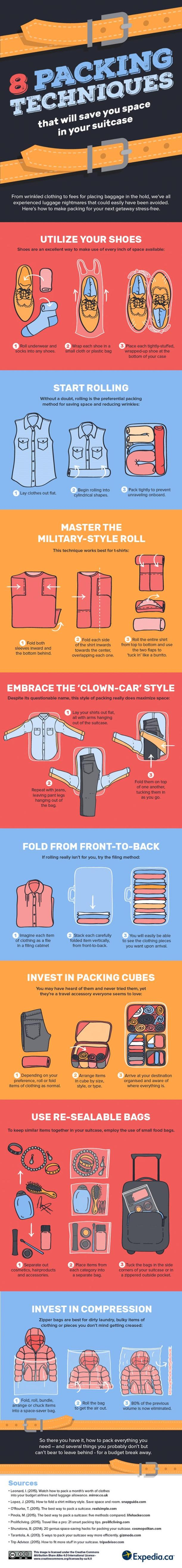 packing-info